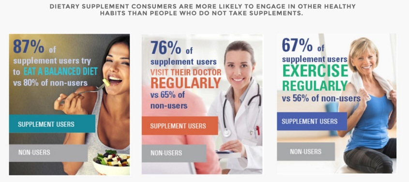 stats-supplements